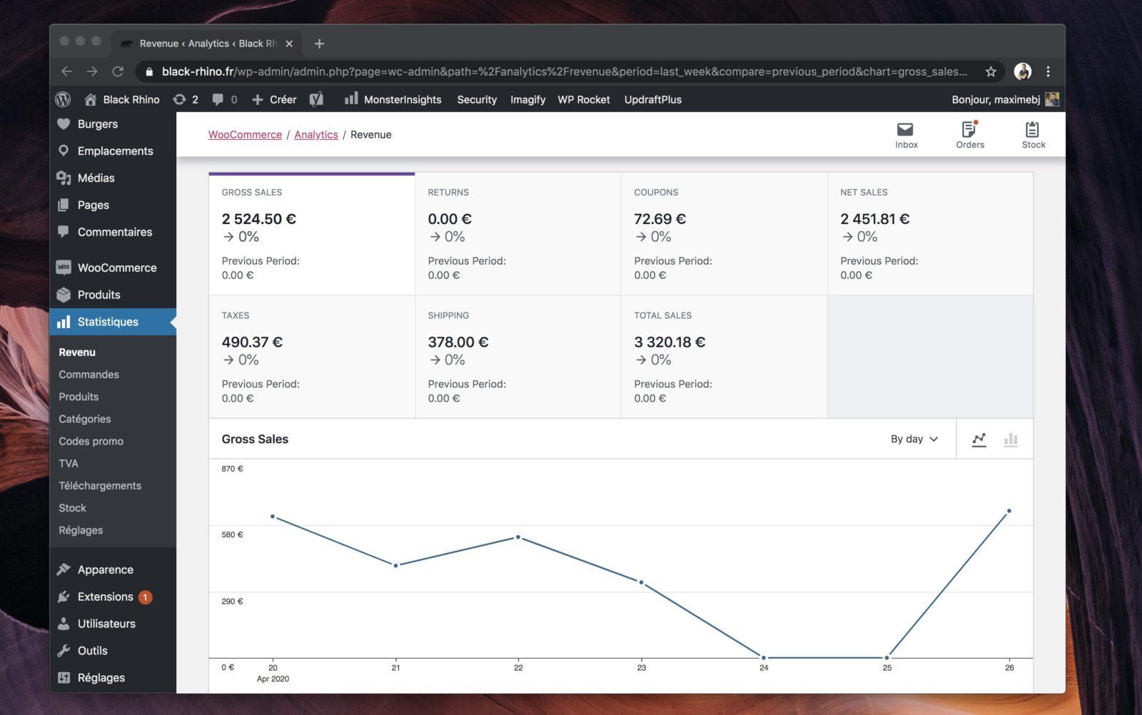 Capture d'écran du tableau de bord WooCommerce montrant des statistiques de vente